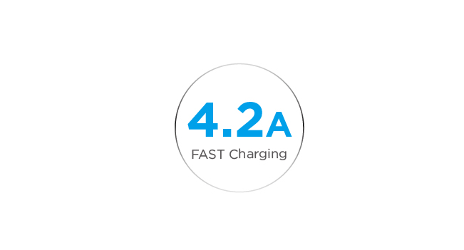 4.2A Output for Ultra-Fast Charging