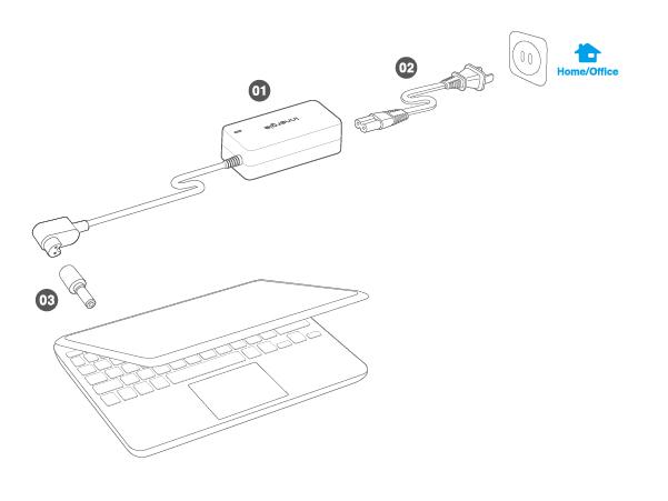 PowerGear 65- Laptop Adapter- Innergie