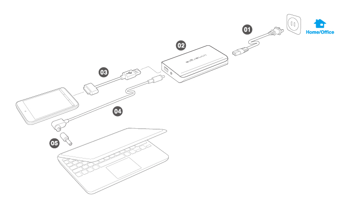 PowerGear 65 Pro- Universal Laptop Adapter- Innergie