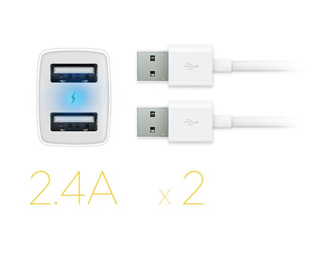 雙USB輸出 雙倍效率