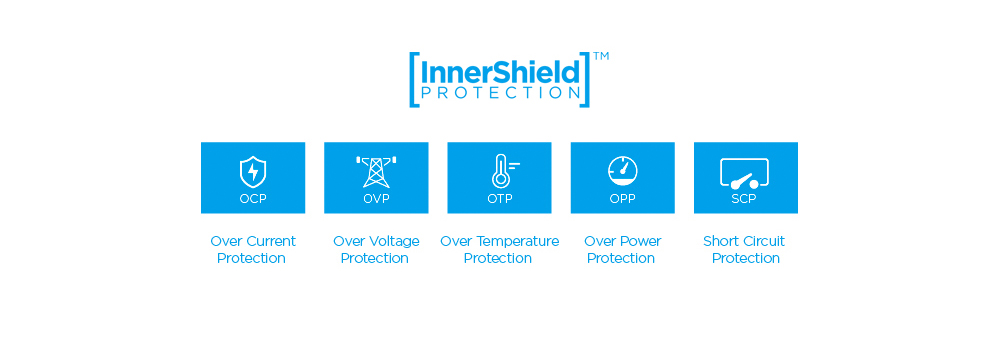 Built-in InnerShield™ Power Protection