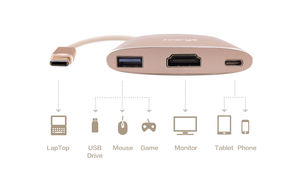 The most popular interfaces in one adapter