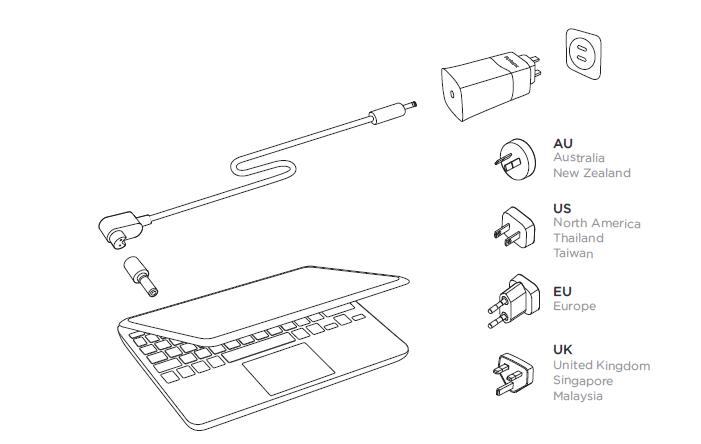 PowerGear ICE 65 (International)- Laptop Adapter- Innergie
