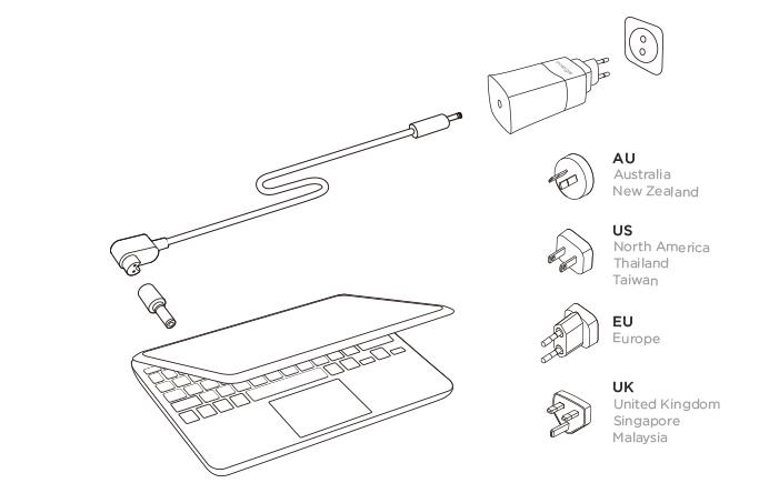 PowerGear ICE 65- Laptop Adapter- Innergie