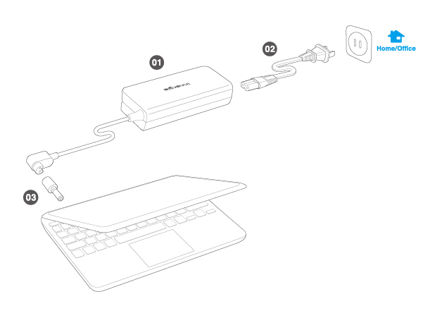 PowerGear 90- Laptop Adapter- Innergie