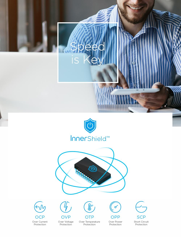 SmartBoost™ เทคโนโลยีที่จะช่วยให้คุณชาร์จอุปกรณ์ได้อย่างรวดเร็ว