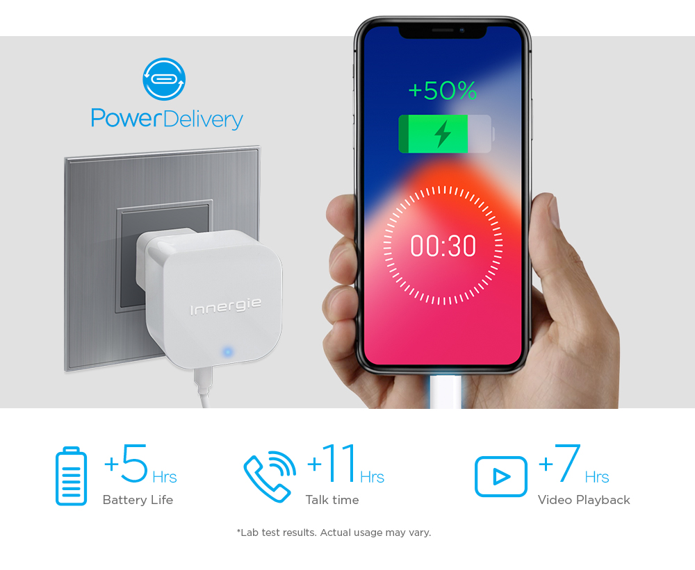 Say hello to the REAL future with PowerJoy 30C