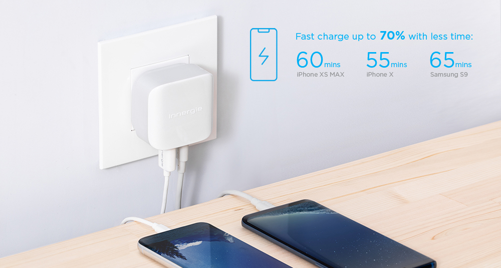 Powerful charger works with most mobile devices