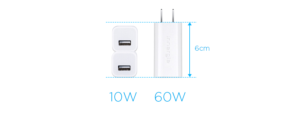 60-watt, 92% High-efficiency, Tiny size