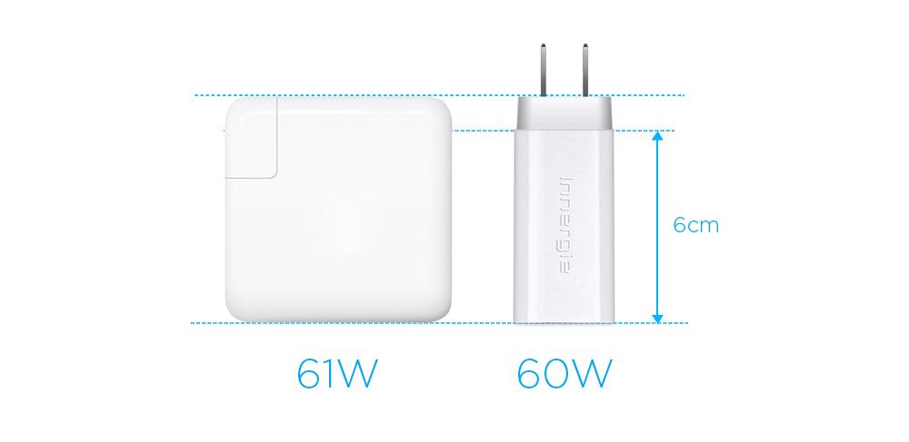 60-watt, 92% High-efficiency, Tiny size
