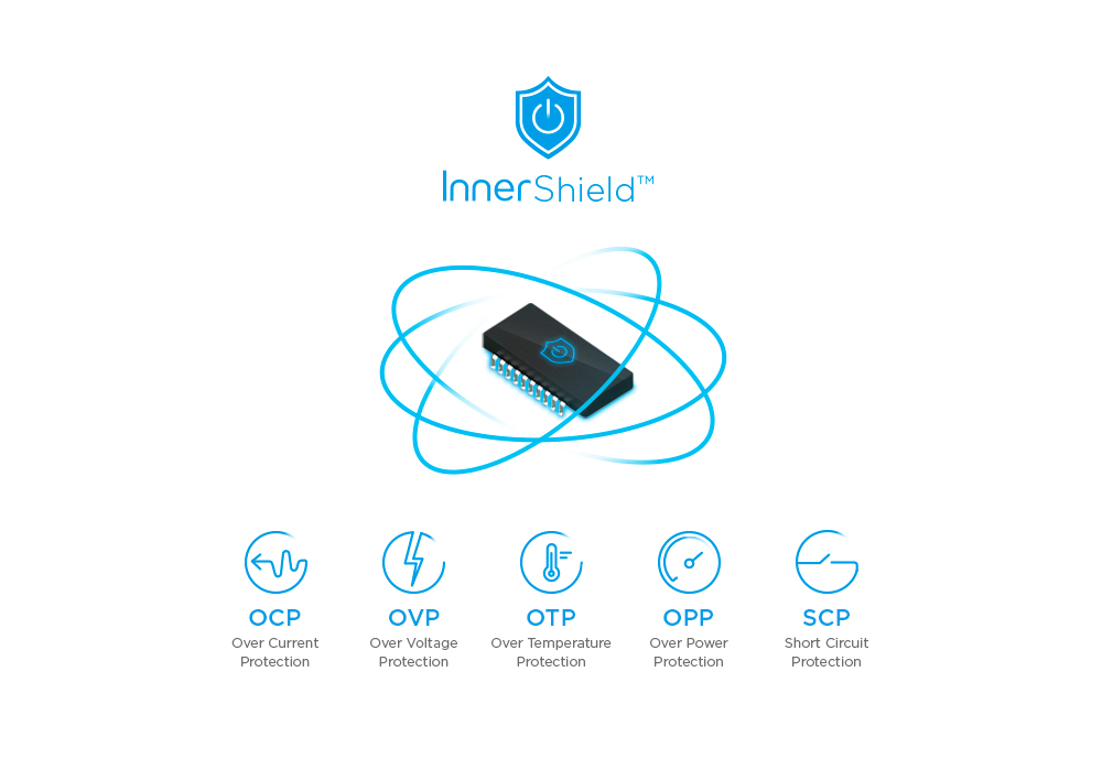 InnerShield™ Gives You The Protection and Security.